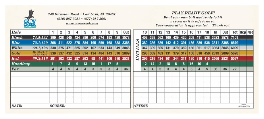 Crow Creek ScoreCard