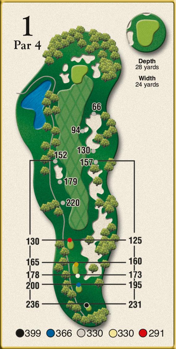 Crow Creek Golf Hole 1