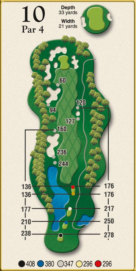 Crow Creek Golf Hole 10