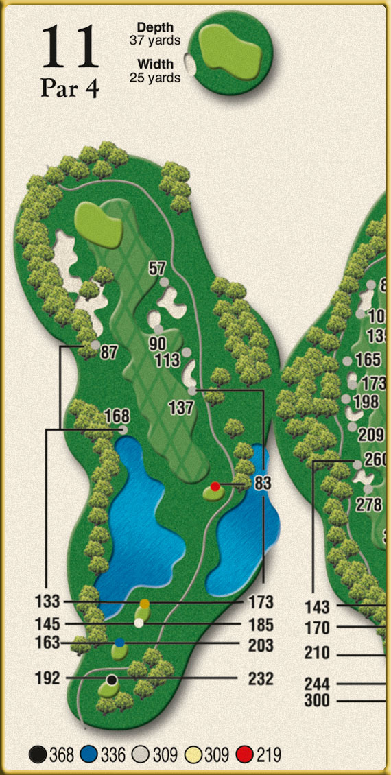 Crow Creek Golf Hole 11