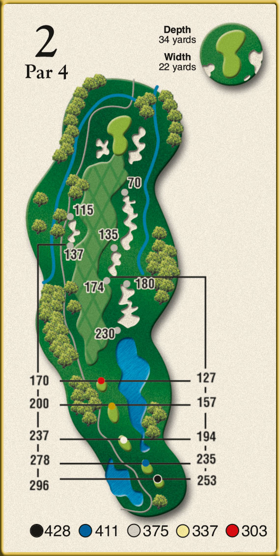 Crow Creek Golf Hole 2