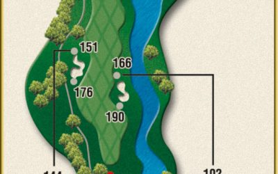 Tee It Up Grand Strand – Playing the Tough 4th Hole